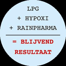 hypoxi LPG rainpharma